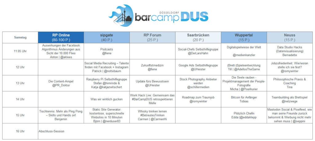 Sessionplan BarCamp Düsseldorf 2018 (Samstag)